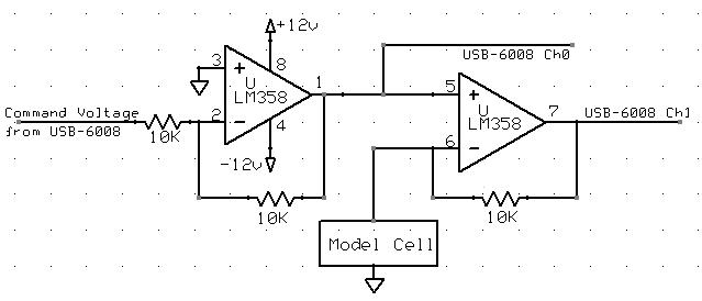 neural models