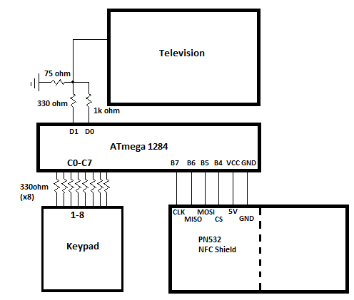 wiring diagram stepper motor with Television Circuit Diagram on Wiring Diagram Coffee Machine additionally Motor besides Plc Wiring Schematic further 3 Phase Y Diagram also Power Controller Ic.