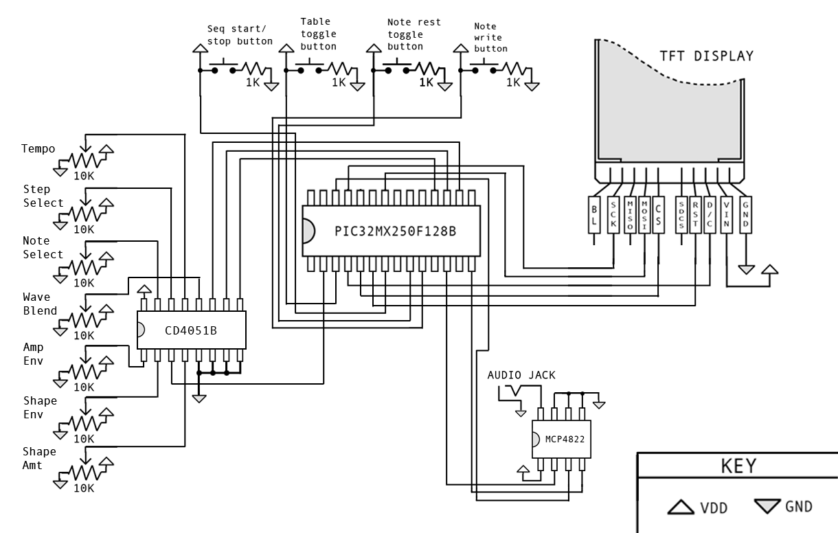 final project report wavetable synthesizer. Black Bedroom Furniture Sets. Home Design Ideas