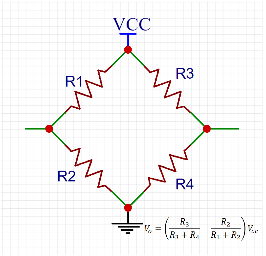 Ece 4760 Final Project Wheatstone Bridge Wiring Diagram The Ratio Of R1 R2 Must Be Equal To R4 R3 Since Vo Is Zero And Circuit Balanced Consequently Any Change In Resistance Will Unbalance