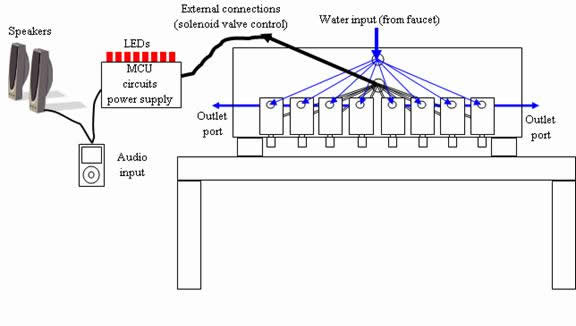 Bonding pool likewise 235461 additionally Item as well Lighting Control in addition Electronic schematic. on lighting circuit diagram
