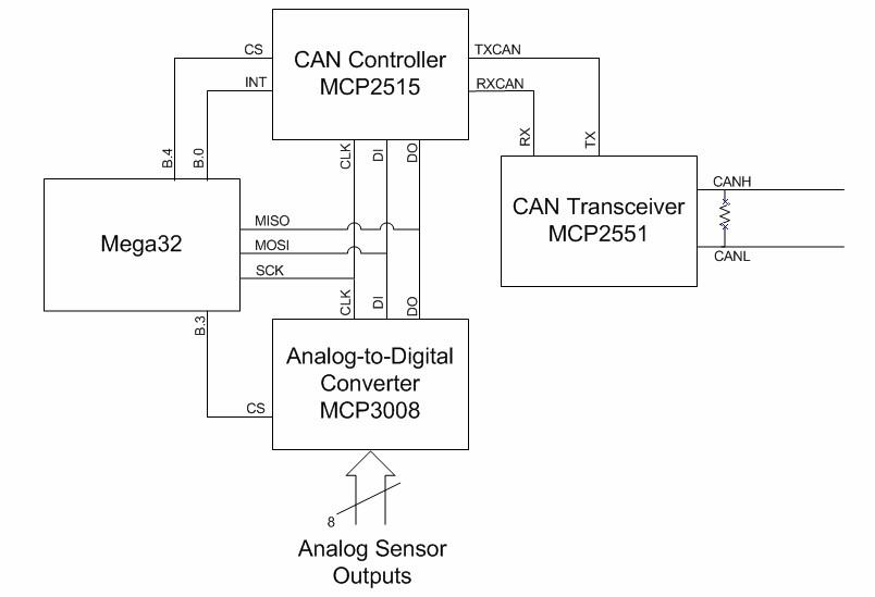 dji can wiring diagram car wiring diagrams