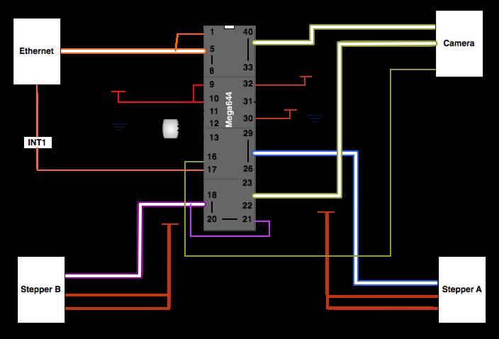 Cornell Ece 4760 Final Project  3d Scanner