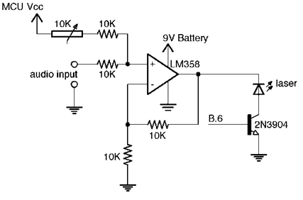 Index on laser transmitter and receiver circuit