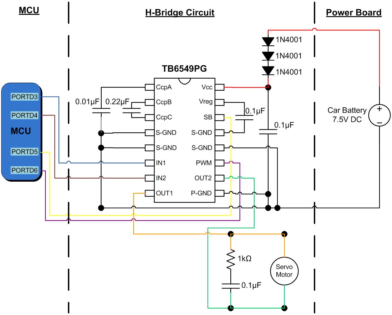 Ece 4760 The Autonomous Driving Car Infrared Controls Wiring Diagram H Bridge Circuit