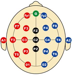 Brain Computer Interface Using Single Channel