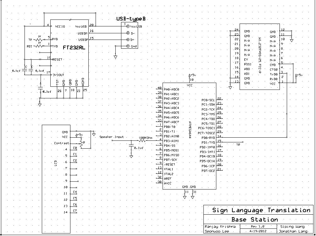 Basestationschematicg hsync schematic ccuart Images
