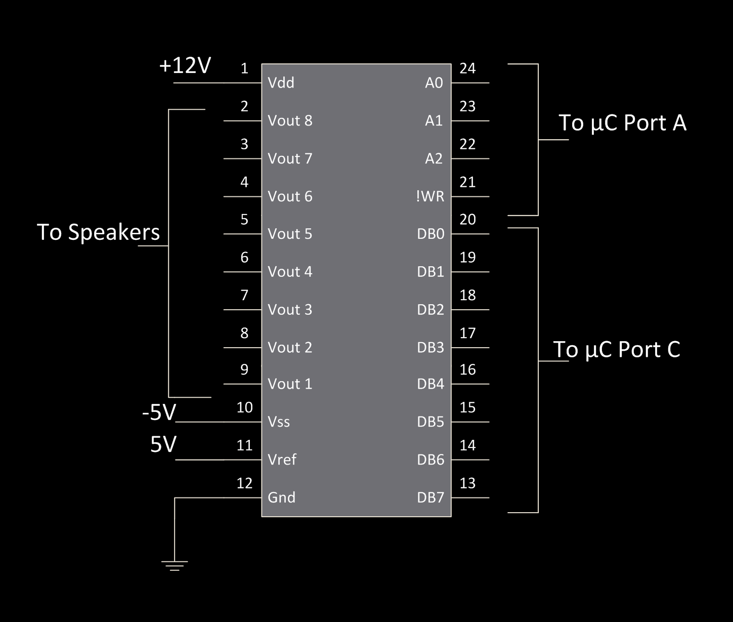 Ece 4760 Final Project Phased Array Speaker System Block Diagram Furthermore Pa Setup On Sound The Mx7228 Is A Parallel Dac What This Means Output Voltage Function Of 8 Bits Set To Db07 Given An Bit Value X Sets