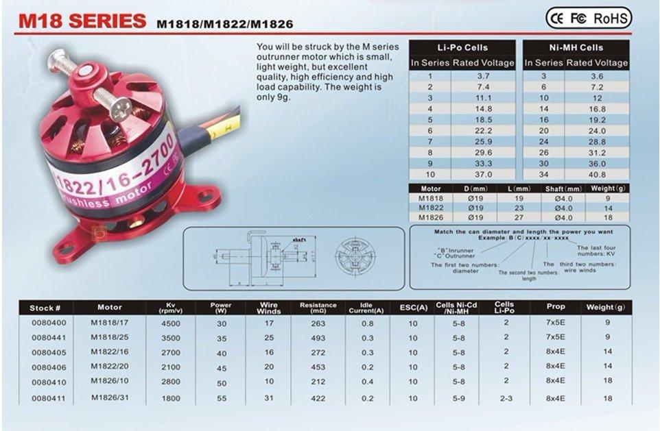 Cornell university website template two column for Brushless motor design software