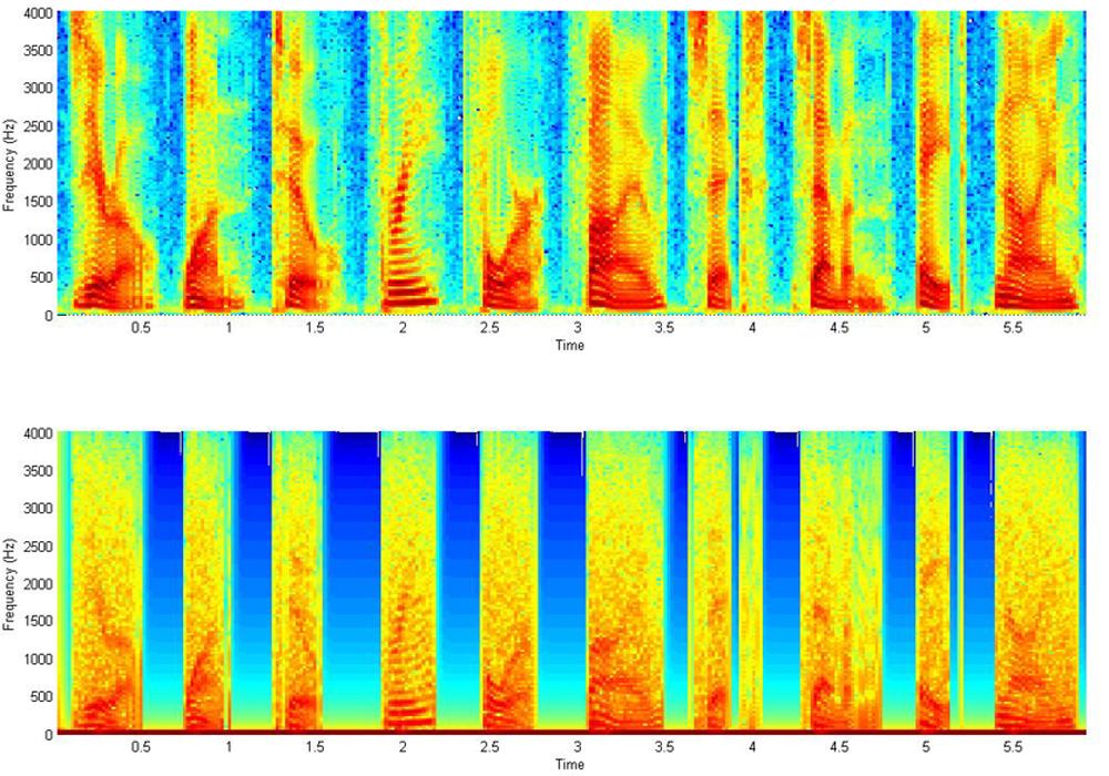 dcpm spectrogram