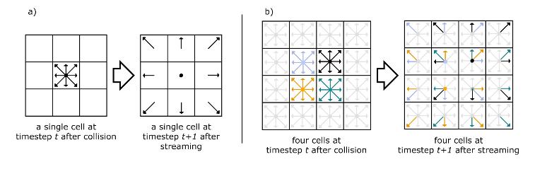 Lattice-Boltzmann Fluid Solver in Matlab   CollabSpace