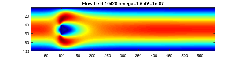 Lattice-Boltzmann Fluid Solver in Matlab | CollabSpace