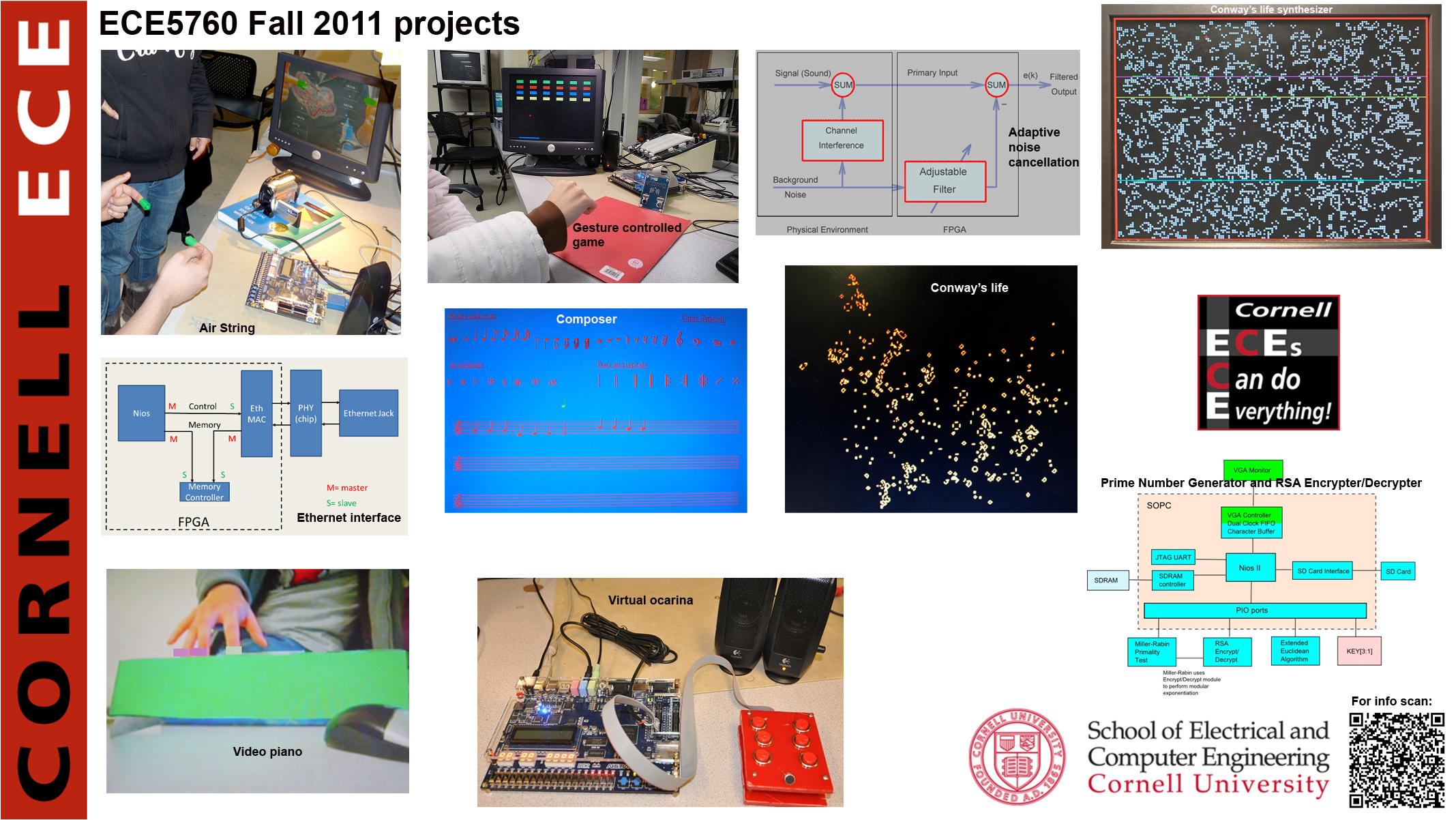 ece 332 final project Ru eng ece 16:332:543: communication networks i make every effort to form your project team (3 students) before september 8, 2014 and notify the instructor by email, listing the team.