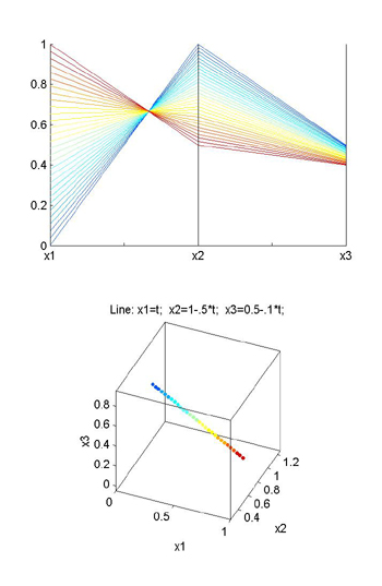 coordinate transformation using matlab Section 15 solid mechanics part iii kelly 24 15 coordinate transformation of vector components.