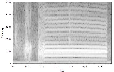 Reassigned Spectrogram