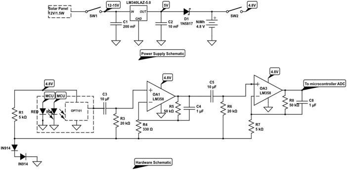 lte power amplifier thesis