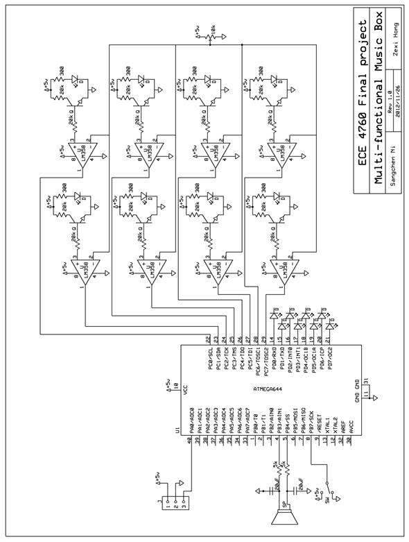 Software Functional Diagram