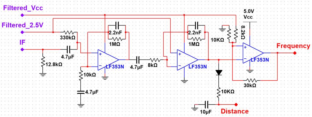 Doppler Radar for Collision Avoidance - Mayur Patel - ECE 4760