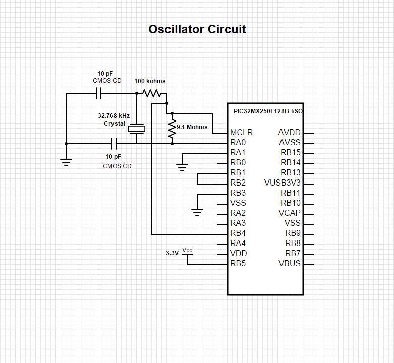 ECE 4760 RGB LED Matrix Clock