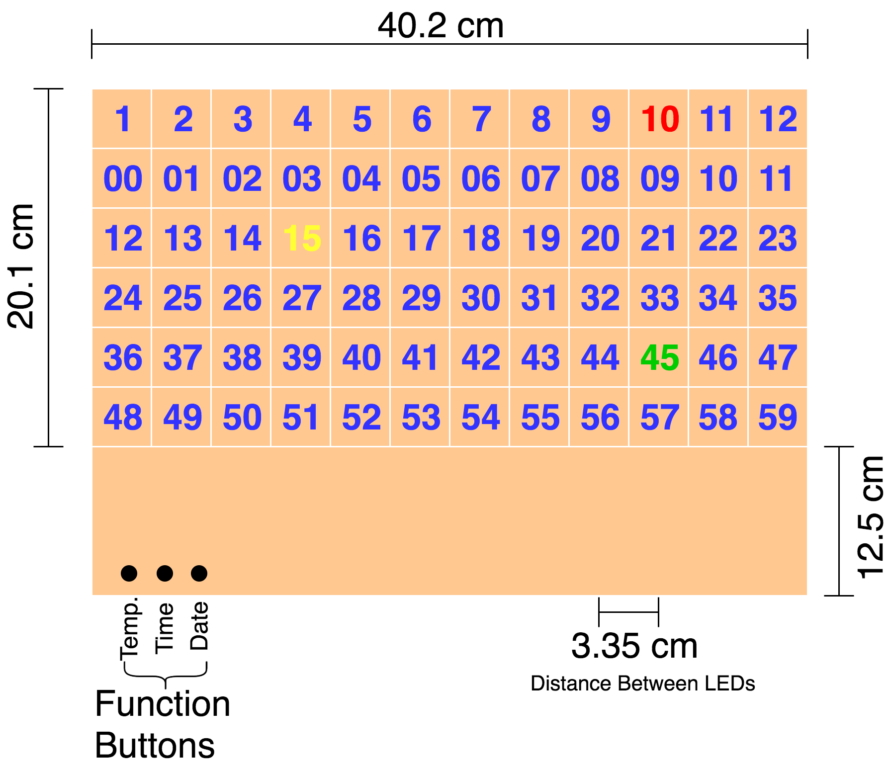 Scrolling Nav Start Bootstrap Template Rtcc Panel Wiring Diagram Figure Clock Front