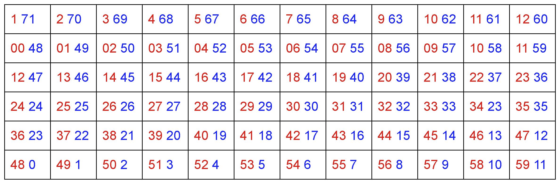 Scrolling Nav Start Bootstrap Template Rtcc Panel Wiring Diagram Figure Dotstar Address Table