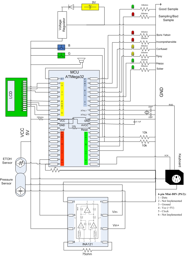 quad 2 circuit diagram playstation 2 circuit diagram wiring diagram for playstation 2 | better wiring diagram ...