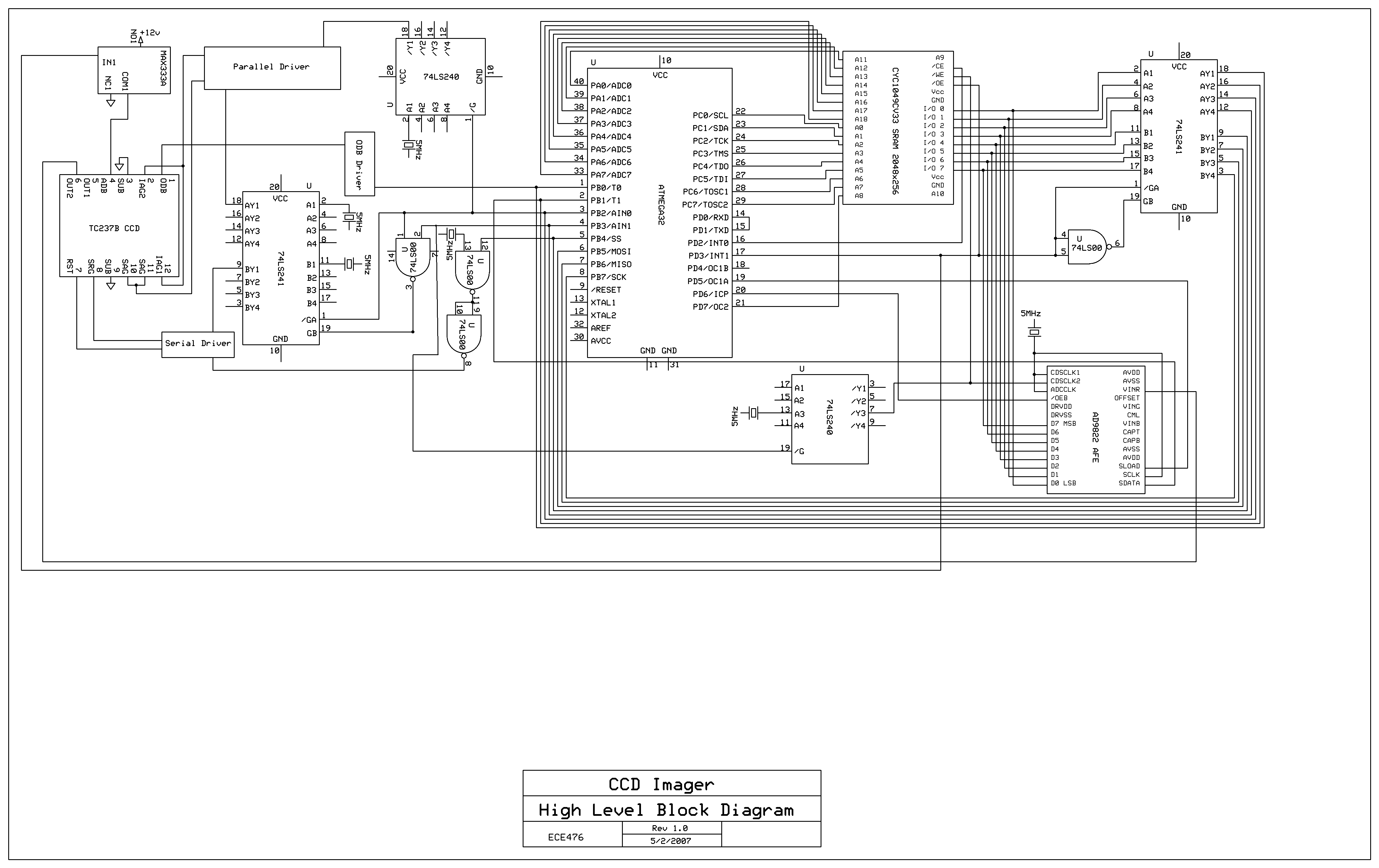Ccdimager Ram Manufacturing Wiring Diagram Block Of Entire Circuit