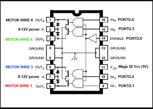 treadmill schematic diagram with Fan Wiring Diagram Furthermore Generator Control Panel on Wiring Diagram Fan With Timer likewise 1509200 moreover Power 1495 PFTL146133 besides Wiring Diagram Fasco Motors together with Dc Motor Wiring Schematic R1 R2 R3 R4 R5 R6.