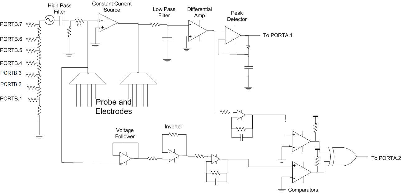 Prototype Of A Digital Biopsy Device Constant Current Source Circuit Diagram Schematic Mega644 Connection