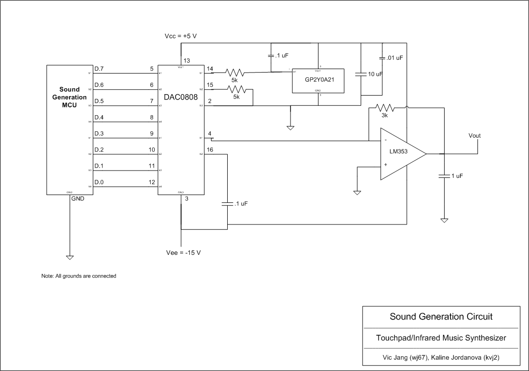 Ece 4760 2009 Spring Final Project Touchpad Infrared Music Synthesizer Circuit Moreover Taps Control Additionally Volume Controller 2n 3904 And Dac0808 Circuitry Click For Schematics