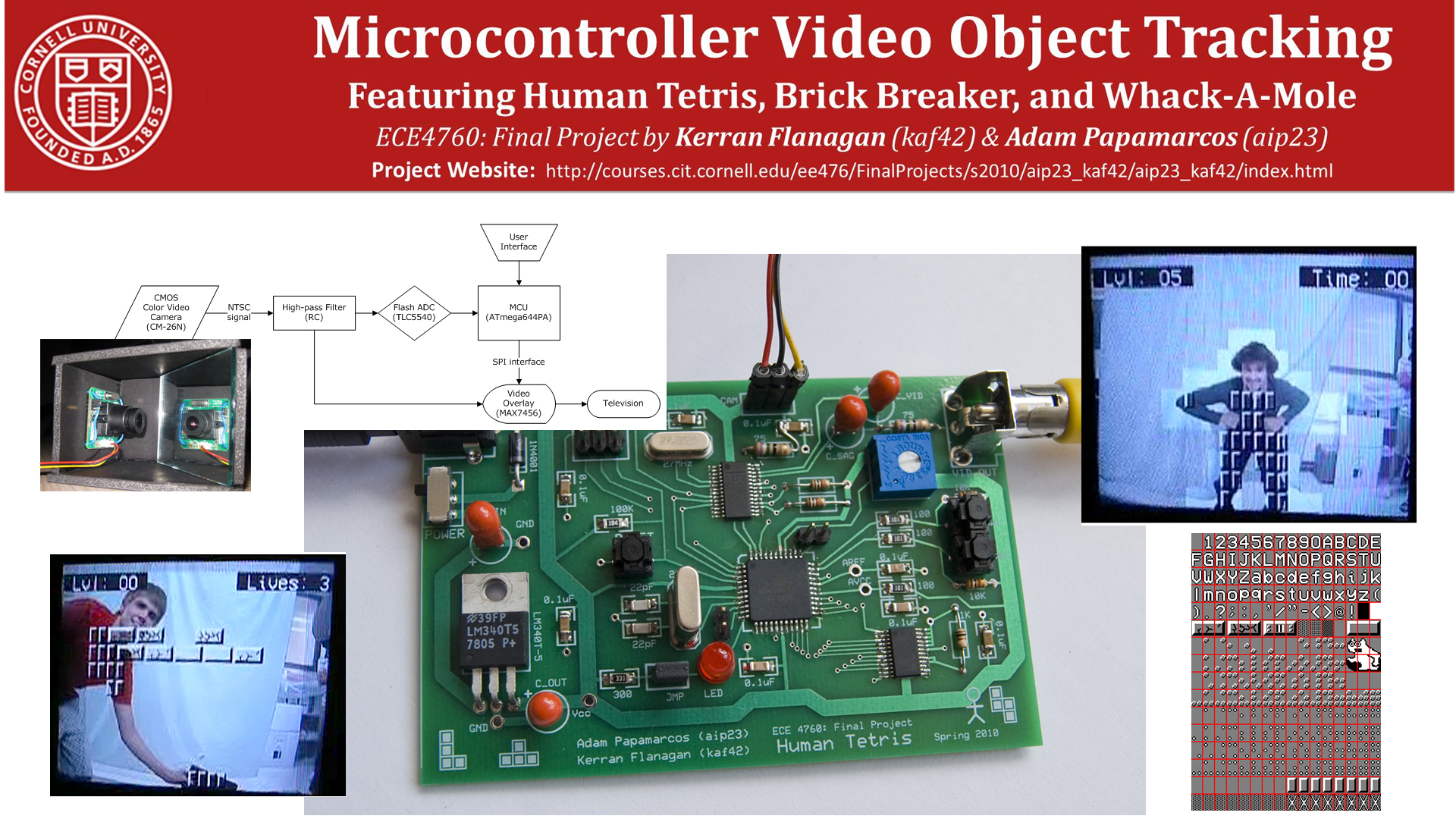 Final Projects Ece 4760 Ir Detector Circuit Hacked Gadgets Diy Tech Blog