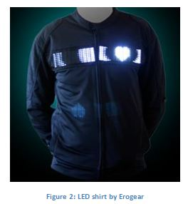 Heart Rate Display LED T-Shirt