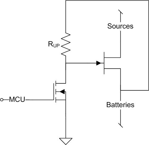 ece4760 digital system design  microcontrolers