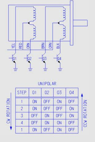 Cooking assistant for automatic temperature control for Stepper motor control software