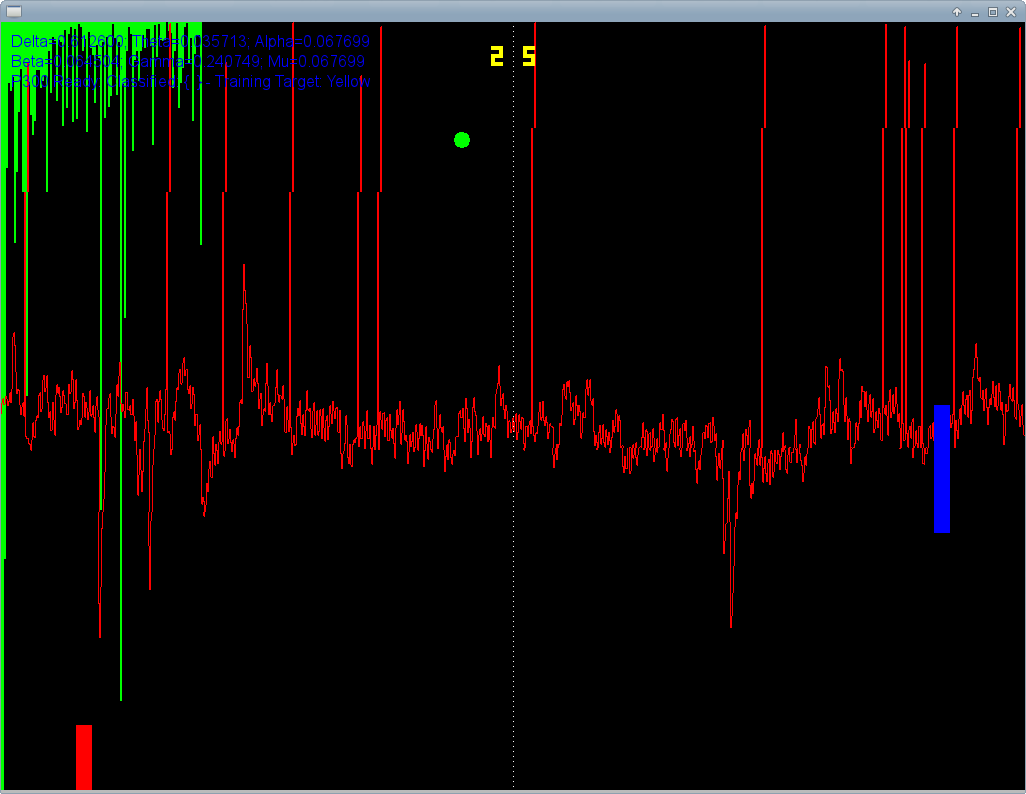 Brain Computer Interface Using Single Channel Electroencephalography Standard Library 038 String Formatting For Avr Figure Another K Complex Near The Left Notice Strong Deflections In Voltage