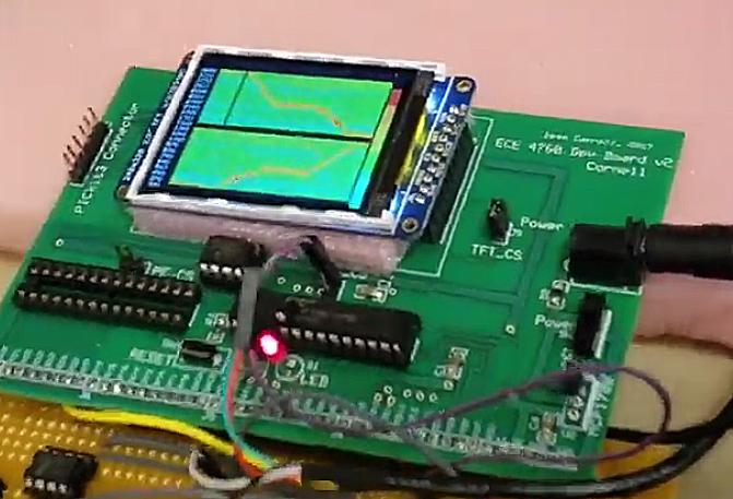 ECE4760 LCD display