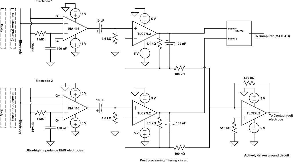 figure 2: hardware schematic