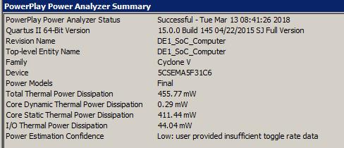 FPGA Power