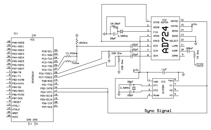 color video generation with the mega32 microcontroller
